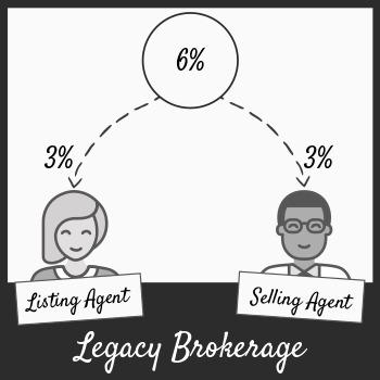 Legacy Brokerage